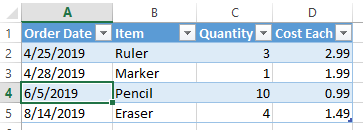 Cell selected inside Excel table