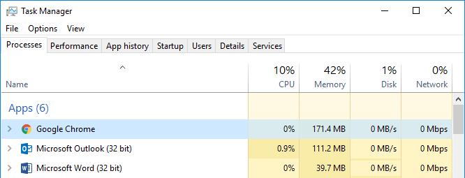 Google Chrome in Task Manager